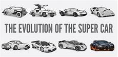 evolution of cars time the evolution of performance cars timeline timetoast
