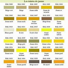 nuance de jaune 3069 le de www gopeinture teintes industrielles ral