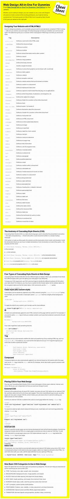 web design sheet handy guide to html html5 and cascading style sheets css web design