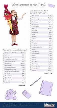 baby erstausstattung bis schule wie teuer ist ein