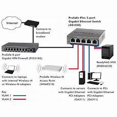 Mehrere Len Anschließen - netgear gs105e prosafe plus 5 port gigabit switch gs105e