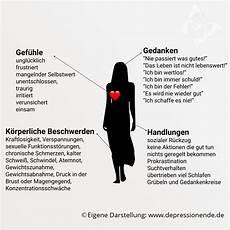 anzeichen einer depression depression symptome anzeichen verstehen und erkennen