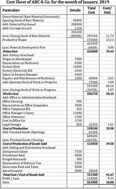 what is a cost sheet definition components format exle types advantages the investors