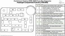 fuse box diagram for 1999 ford crown ford crown 1998 2002 fuse box diagrams
