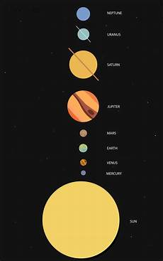 Earth Tone Iphone Wallpaper by Planets Of The Solar System X Post From R Wallpapers