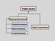 public finance wikipedia