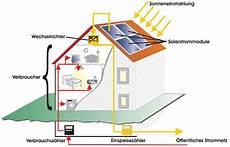 solarenergie stromvergleich org