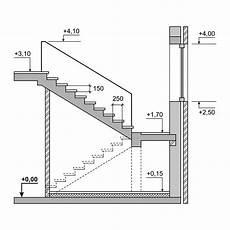 höhe handlauf treppe vorsicht treppe tipps f 252 r mehr sicherheit m wawer gmbh