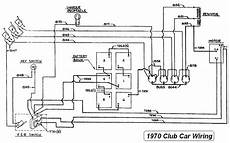 golf club cart wiring diagram 2000 topworldauto gt gt photos of club car caroche photo galleries