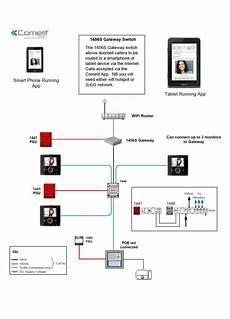 Comelit Intercom Wiring Diagram