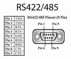 adaptador usb serial db9 rs232 rs422 rs485 industria naval r 610 85 em mercado livre