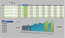 excel sales tracker advanced sales dashboard template