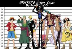 One Piece Anime Size Chart One Piece Height Chart By Djxrex On Deviantart