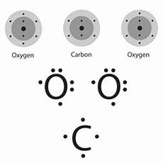 valence electrons dot structure electronegativity and vsepr