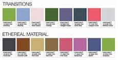 Pantone 15 0343 Die Ultimative Trendfarbe Im N 228 Chsten