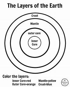 earth science worksheets doc 12173 layers of the earth coloring page with printable earth layers earth coloring pages earth for