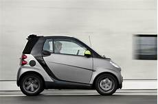 Smart Gt Smart Fortwo Greystyle Prix Et Equipements