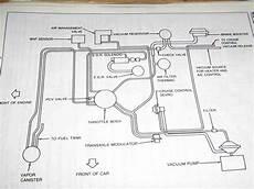 1995 cadillac eldorado fuse diagram wiring diagram 1988 cadillac wiring library