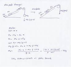 problem bei physik aufgabe masse auf einer schiefen ebene