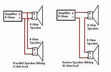2 ohm subwoofer parallel wiring diagram ext cabinet fender stratocaster guitar forum