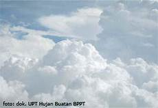 Ma Rifatullah Melalui Cuaca Dan Iklim Klasifikasi Awan