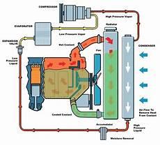 21 Best Engine Diagram Images On Engine Motor