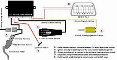 How Does Electronic Cruise Work
