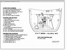 94 s10 2 2 wiring harness fuel relay question is where is the fuel located on my