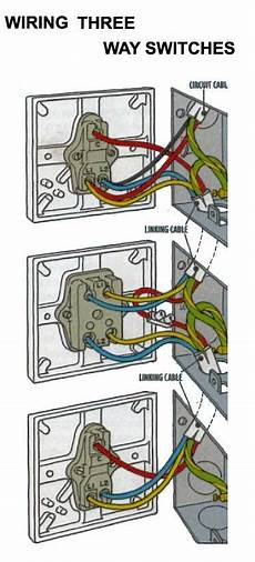 difficulties adding intermediate switch diynot