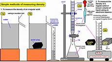measuring density of solid liquid particle of matter