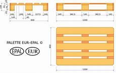 maße europalette in cm ᐅ gr 246 223 e ma 223 e europlatten paletten palettenm 246 bel shop