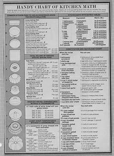 sheet for kitchen math it s an oldie but a goody chef s secrets pinterest
