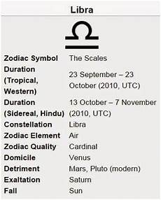 sternzeichen waage frau why is libra the best sign of the zodiac quora