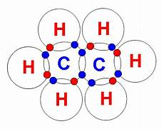 hydrocarbon bonding by kurtus understanding chemistry school for chions
