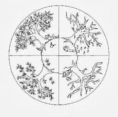 Malvorlage Jahreszeiten Mandala 17 Best Images About Zentangle Mandalas On
