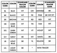 chevrolet wiring color codes wiring diagrams