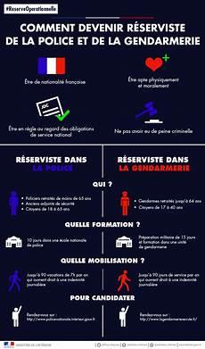 devenir gendarme reserviste comment devenir r 233 serviste de la et de la gendarmerie r 233 servistes engagement