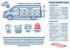 Ford Transit Hire Swb Easirent Vans