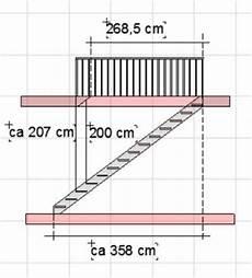 treppenberechnung
