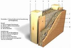 innenwand dämmen welche alternative inside insulation of exterior walls