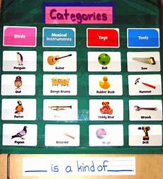 categorizing worksheets 2nd grade 7931 classifying and categorizing are grade standards dollar stores are loaded with great