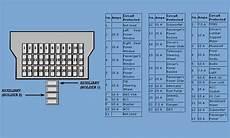 2012 nissan juke fuse box 2011 nissan juke fuse box diagram wiring diagram