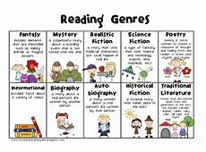 children s books genres list stickers and staples reading genre poster