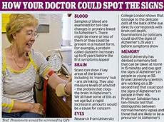 Alzheimer S Early Onset Test For All 65s To Be