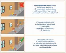 dispense sicurezza sul lavoro la progettazione della sicurezza nel cantiere portale