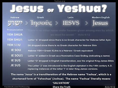 Etymology Of The Word Religion