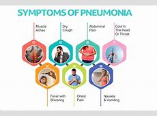 how to treat viral pneumonia
