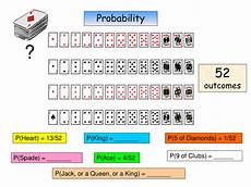 probability worksheets ks3 tes 5820 collective memory probability level 5 ks3 teaching resources
