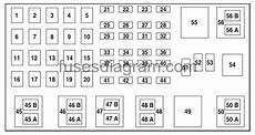 2000 Ford Ranger Fuse Panel Diagram Wiring Diagram And