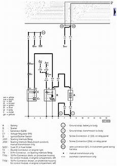 99 beetle fuse diagram for 99 vw passat 1 8 20 valve turbo manual trans i recently completed a clutch and